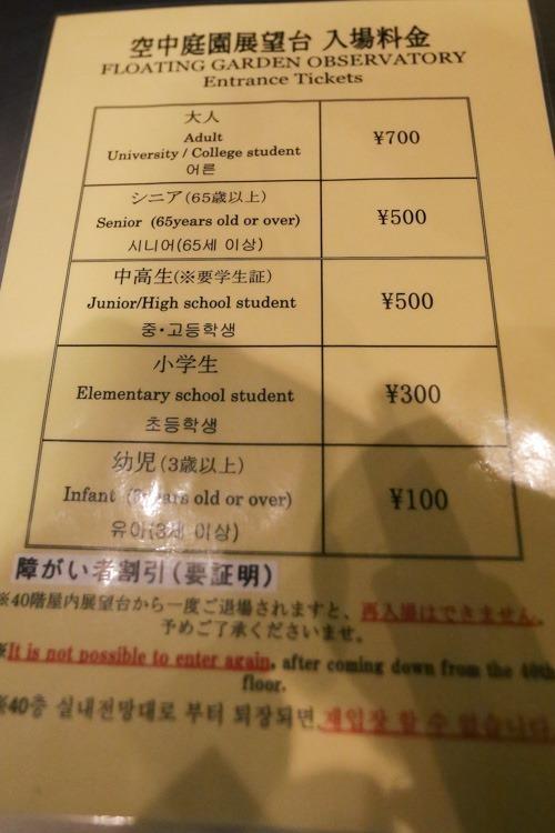 大阪周遊卡梅田 空中庭園展望台 (15 - 36)